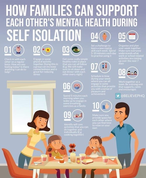 Infographic about how families can support each other's mental health during self isolation