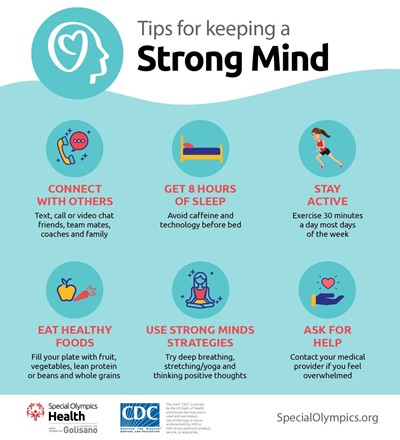 Infographic of tips for keeping a strong mind