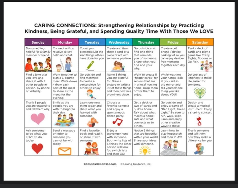 Infographic about caring connections